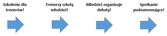 sektor3_strzalki