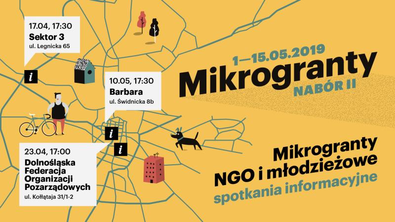 mikro-ngo-mlodziezowe-plansza-spotkania