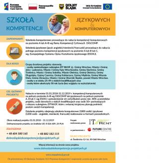 Plakat_Szkoła kompetencji